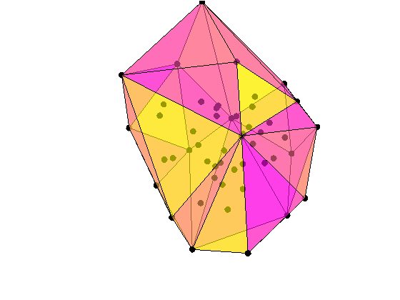 Tessellation and Interpolation of Scattered Data